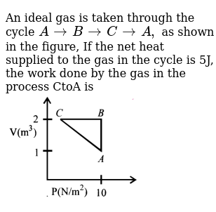 """An ideal gas is taken through the cycle `AtoBtoCtoA,` as shown in the figure, If the net heat supplied to the gas in the cycle is 5J, the work done by the gas in the process CtoA is <br>  <img src=""""https://d10lpgp6xz60nq.cloudfront.net/physics_images/JMA_HTG_C09_045_Q01.png"""" width=""""80%"""">"""