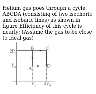 """Helium gas goes through a cycle ABCDA (consisting of two isochoric and isobaric lines) as shown in figure Efficiency of this cycle is nearly: (Assume the gas to be close to ideal gas) <br> <img src=""""https://d10lpgp6xz60nq.cloudfront.net/physics_images/JMA_HTG_C09_205_Q01.png"""" width=""""80%"""">"""