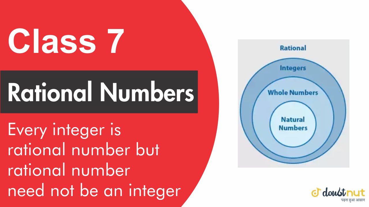 Every integer is a rational number but a rational number need not be an integer