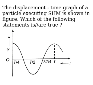 """The displacement - time graph of a particle executing SHM is shown in figure. Which of the following statements is//are true ? <br> <img src=""""https://d10lpgp6xz60nq.cloudfront.net/physics_images/DCP_VO2_C14_E01_105_Q01.png"""" width=""""80%"""">"""