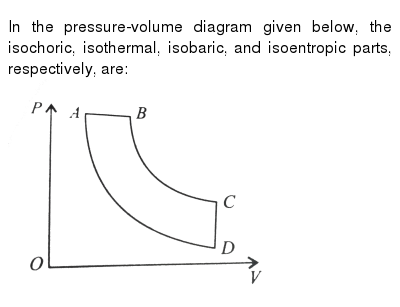 """In the pressure-volume diagram given below, the isochoric, isothermal, isobaric, and isoentropic parts, respectively, are: <br> <img src=""""https://d10lpgp6xz60nq.cloudfront.net/physics_images/V_PHY_CHM_P2_C06_S01_112_Q01.png"""" width=""""80%"""">"""