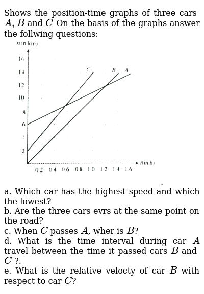 Shows the position-time graphs of three cars `A,B` and `C` On the basis of the graphs answ
