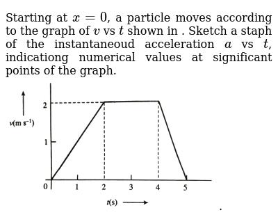 """Starting at `x=0`, a particle moves according to the graph of `v` vs `t` shown in . Sketch a staph of the instantaneoud acceleration `a` vs `t`, indicationg numerical values at significant points of the graph. <br> <img src=""""https://d10lpgp6xz60nq.cloudfront.net/physics_images/BMS_V01_C04_E01_071_Q01.png"""" width=""""80%"""">."""
