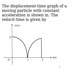 The displacement-time graph of a moving particle with constant acceleration is shown in. T
