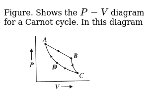 """Figure. Shows the `P-V` diagram for a Carnot cycle. In this diagram <br> <img src=""""https://d10lpgp6xz60nq.cloudfront.net/physics_images/BMS_V06_C02_E01_223_Q01.png"""" width=""""80%"""">"""