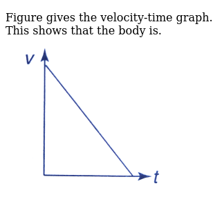 """Figure gives the velocity-time graph. This shows that the body is. <br> <img src=""""https://d10lpgp6xz60nq.cloudfront.net/physics_images/A2Z_XI_C03_E01_118_Q01.png"""" width=""""80%"""">"""