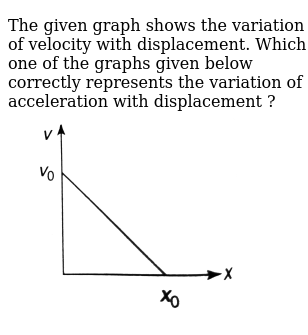 """The given graph shows the variation of velocity with displacement. Which one of the graphs given below correctly represents the variation of acceleration with displacement ? <br> <img src=""""https://d10lpgp6xz60nq.cloudfront.net/physics_images/A2Z_XI_C03_E01_151_Q01.png"""" width=""""80%"""">"""