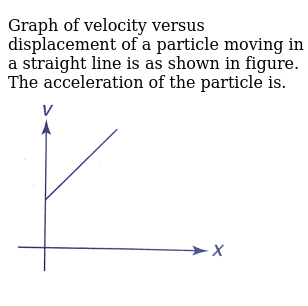 """Graph of velocity versus displacement of a particle moving in a straight line is as shown in figure. <br> The acceleration of the particle is. <br> <img src=""""https://d10lpgp6xz60nq.cloudfront.net/physics_images/A2Z_XI_C03_E01_175_Q01.png"""" width=""""80%"""">"""