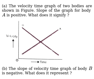 (a) The velocity time graph of two bodies are shown in Figure. Slope of the graph for body