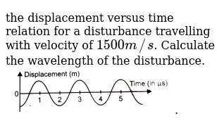 the displacement versus time relation for a disturbance travelling with velocity of `1500