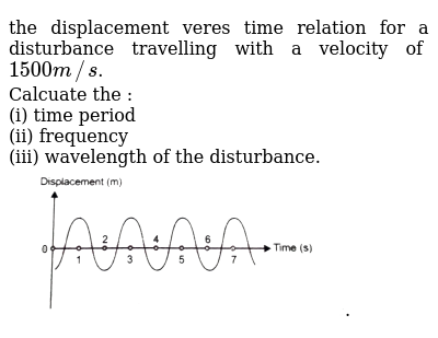 the displacement veres time relation for a disturbance travelling with a velocity of `150