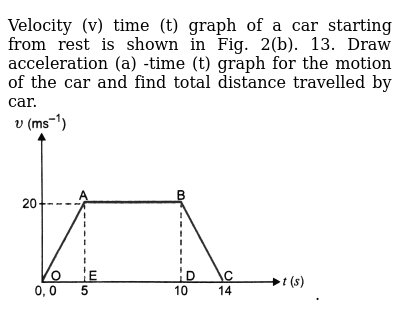 Velocity (v) time (t) graph of a car starting from rest is shown in Fig. 2(b). 13. Draw ac