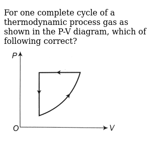 """For one complete cycle of a thermodynamic process gas as shown in the P-V diagram, which of following correct?<br> <img src=""""https://d10lpgp6xz60nq.cloudfront.net/physics_images/A2Z_XI_C12_E01_147_Q01.png"""" width=""""80%"""">"""