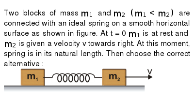 Two blocks of mass `m_(1)` and `m_(2)` `(m_(1) lt m_(2))` are connected with an ideal spri