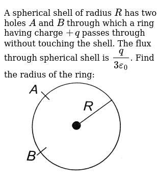 A spherical shell of radius `R` has two holes `A` and `B` through which a ring having char