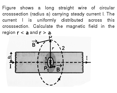 Figure shows a long straight wire of circular crosssection (radius a) carrying steady curr