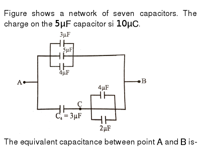 Figure shows a network of seven capacitors. The charge on the `5muF` capacitor si `10muC`.