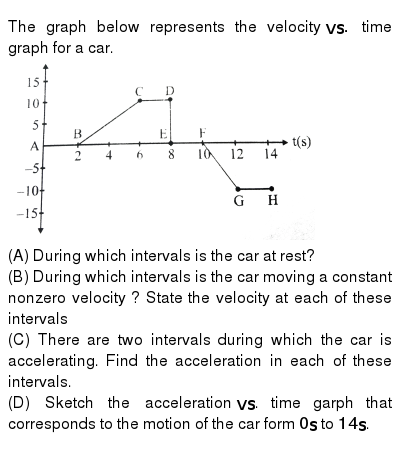 """The graph below represents the velocity `vs.` time graph for a car. <br> <img src=""""https:/"""