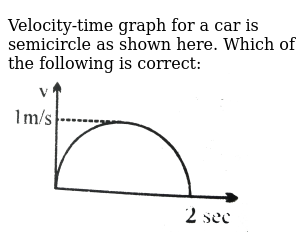 Velocity-time graph for a car is semicircle as shown here. Which of the following is corre