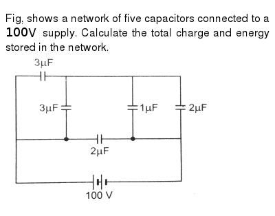 Fig, shows a network of five capacitors connected to a `100 V` supply. Calculate the total