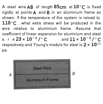 """A steel wire `AB` of length `85cm` at `10^(@)C` is fixed rigidly at points `A` and `B` in an aluminium frame as shown. If the temperature of the system is raised to `110^(@)C` , what extra stress will be produced in the wire relative to aluminium frame. Assume that coefficient of linear expansion for aluminium and steel are `23xx10^(-6)//^(@)C` and `11xx10^(-6)//^(@)C` respectively and Young's moduls for steel is `2xx10^(11)` pa. <br> <img src=""""https://d10lpgp6xz60nq.cloudfront.net/physics_images/CPS_V01_C18_S01_006_Q01.png"""" width=""""80%"""">"""