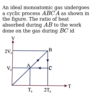 """An ideal monoatomic gas undergoes a cyclic process `ABCA` as shown in the figure. The ratio of heat absorbed during `AB` to the work done on the gas during `BC` id <br> <img src=""""https://d10lpgp6xz60nq.cloudfront.net/physics_images/NAR_PHY_XI_V06_C02_E01_080_Q01.png"""" width=""""80%"""">"""