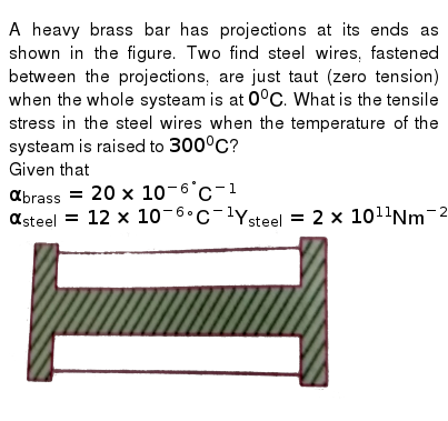 """A heavy brass bar has projections at its ends as shown in the figure. Two find steel wires, fastened between the projections, are just taut (zero tension) when the whole systeam is at `0^(0)C`. What is the tensile stress in the steel wires when the temperature of the systeam is raised to `300^(0)C`? <br> Given that <br> `alpha_(""""brass"""") = 20 xx 10^(-6 ^(@))C^(-1)` <br> `alpha_(""""steel"""") = 12 xx 10^(-6@)C^(-1) Y_(""""steel"""") = 2 xx 10^(11) Nm^(-2)` <br> <img src=""""https://d10lpgp6xz60nq.cloudfront.net/physics_images/NAR_PHY_XI_V05_C01(II)_E01_077_Q01.png"""" width=""""80%"""">"""