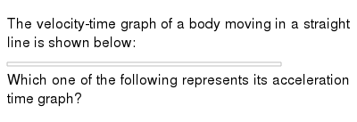 The velocity-time graph of a body moving in a straight line is shown below: <br> <img src=