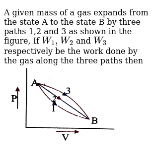 """A given mass of a gas expands from the state A to the state B by three paths 1,2 and 3 as shown in the figure, If `W_(1),W_(2)` and `W_(3)` respectively be the work done by the gas along the three paths then <br> <img src=""""https://d10lpgp6xz60nq.cloudfront.net/physics_images/NAR_PHY_XI_V06_C01_E01_230_Q01.png"""" width=""""80%"""">"""
