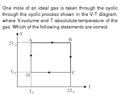 """One mole of an ideal gas is taken through the cyclic through the cyclic process shown in the V-T diagram, where V=volume and T-absolutute  temperature of the gas. Which of the following statements are correct <br> <img src=""""https://d10lpgp6xz60nq.cloudfront.net/physics_images/DPP_PHY_25_E01_022_Q01.png"""" width=""""80%"""">"""