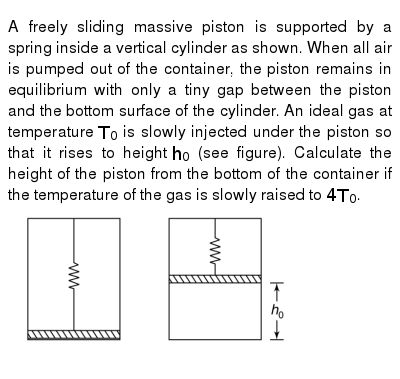 """A freely sliding massive piston is supported by a spring inside a vertical cylinder as shown. When all air is pumped out of the container, the piston remains in equilibrium with only a tiny gap between the piston and the bottom surface of the cylinder. An ideal gas at temperature `T_(0)` is slowly injected under the piston so that it rises to height `h_(0)` (see figure). Calculate the height of the piston from the bottom of the container if the temperature of the gas is slowly raised to `4 T_(0)`. <br> <img src=""""https://d10lpgp6xz60nq.cloudfront.net/physics_images/IJA_PHY_V02_C03_E01_042_Q01.png"""" width=""""80%"""">"""