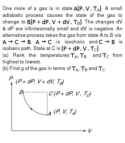 """One mole of a gas is in state `A[P, V, T_(A)]`. A small adiabatic process causes the state of the gas to change to `B [P + dP, V + dV, T_(B)]`. The changes dV & dP are infinitesimally small and dV is negative. An alternative process takes the gas from state A to B via `A rarr C rarr B`. `A rarr C` is isochoric and `C rarr B` is isobaric path. State at C is `[P + dP, V, T_(C)]`. <br>  (a) Rank the temperatures `T_(A), T_(B)` and `T_(C)` from highest to lowest. <br> (b) Find g of the gas in terms of `T_(A)`, `T_(B)` and `T_(C)`. <br> <img src=""""https://d10lpgp6xz60nq.cloudfront.net/physics_images/IJA_PHY_V02_C04_E01_032_Q01.png"""" width=""""80%"""">"""