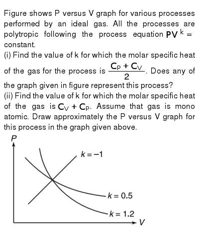 """Figure shows P versus V graph for various processes performed by an ideal gas. All the processes are polytropic following the process equation `PV^(k) =` constant.  <br> (i) Find the value of k for which the molar specific heat of the gas for the process is `(C_(P)+C_(V))/(2)`. Does any of the graph given in figure represent this process? <br> (ii) Find the value of k for which the molar specific heat of the gas is `C_(V) + C_(P)`. Assume that gas is mono atomic. Draw approximately the P versus V graph for this process in the graph given above. <br> <img src=""""https://d10lpgp6xz60nq.cloudfront.net/physics_images/IJA_PHY_V02_C04_E01_045_Q01.png"""" width=""""80%"""">"""