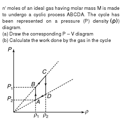 """n' moles of an ideal gas having molar mass M is made to undergo a cyclic process ABCDA. The cycle has been represented on a pressure (P) density `(rho)`) diagram. <br> (a) Draw the corresponding P – V diagram <br> (b) Calculate the work done by the gas in the cycle <br> <img src=""""https://d10lpgp6xz60nq.cloudfront.net/physics_images/IJA_PHY_V02_C04_E01_046_Q01.png"""" width=""""80%"""">"""