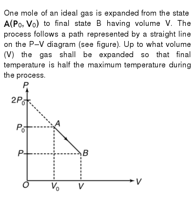 """One mole of an ideal gas is expanded from the state `A(P_(0), V_(0))` to final state B having volume V. The process follows a path represented by a straight line on the P–V diagram (see figure). Up to what volume (V) the gas shall be expanded so that final temperature is half the maximum temperature during the process. <br> <img src=""""https://d10lpgp6xz60nq.cloudfront.net/physics_images/IJA_PHY_V02_C04_E01_066_Q01.png"""" width=""""80%"""">"""