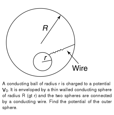 """<img src=""""https://d10lpgp6xz60nq.cloudfront.net/physics_images/IJA_PHY_V02_C06_E01_080_Q01.png"""" width=""""80%""""> <br> A conducting ball of radius r is charged to a potential `V_0`. It is enveloped by a thin walled conducting sphere of radius R (gt r) and the two spheres are connected by a conducting wire. Find the potential of the outer sphere."""