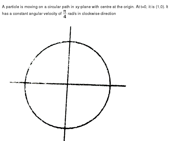 """A particle is moving on a circular path in xy-plane with centre at the origin. At t=0, it is (1,0). It has a constant angular velocity of `(pi)/4` rad/s in clockwise direction  <br> <img src=""""https://d10lpgp6xz60nq.cloudfront.net/physics_images/BSL_XI_RT_P4_E01_151_Q01.png"""" width=""""80%"""">  <br> `{:(""""Column-I"""",,""""Column-II""""),(""""(A)  has +ve x as well as +ve y-component."""",,""""(P)  Acceleration at t=1 sec""""),(""""(B)  has -ve x as well as -ve y-component"""",,""""(Q)  Velocity at t=1 sec""""),(""""(C)  has -ve x but +ve y-component"""",,""""(R)  Position at t=1 sec""""),(""""(D)  has +ve x but -ve y-component"""",,""""(S)  Acceleration at t=3 sec""""),(,,""""(T)  Velocity at t=3 sec""""):}`"""