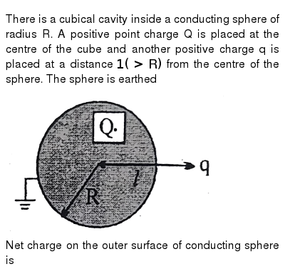 """There is a cubical cavity inside a conducting sphere of radius R. A positive point charge Q is placed at the centre of the cube and another positive charge q is placed at a distance `1(gtR)` from the centre of the sphere. The sphere is earthed <br> <img src=""""https://d10lpgp6xz60nq.cloudfront.net/physics_images/BSL_PHY_MPP_E01_263_Q01.png"""" width=""""80%""""> <br> Net charge on the outer surface of conducting sphere is"""