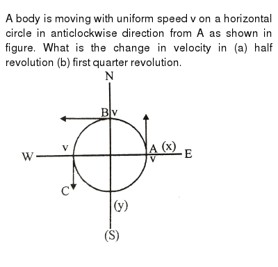 A body is moving with uniform speed v on a horizontal circle in anticlockwise direction fr