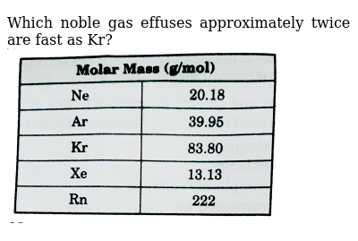 """Which noble gas effuses approximately twice are fast as Kr? <br> <img src=""""https://d10lpgp6xz60nq.cloudfront.net/physics_images/GRB_PHY_CHM_P1_V03_QB_C02_E01_160_Q01.png"""" width=""""80%"""">"""