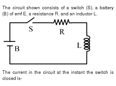 The circuit shown consists of a switch (S), a battery (B) of emf E, a resistance R, and an