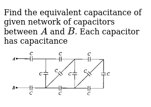 Find the equivalent capacitance of given network of capacitors between `A` and `B`. Each c