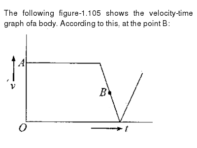 """The following figure-1.105 shows the velocity-time graph ofa body. According to this, at the point B: <br> <img src=""""https://d10lpgp6xz60nq.cloudfront.net/physics_images/GAL_PHY_MEC_V01_C01_E01_130_Q01.png"""" width=""""80%"""">"""