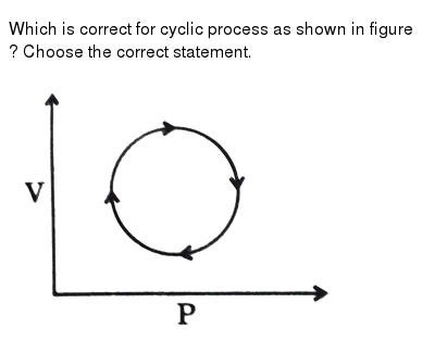 """Which is correct for cyclic process  as shown in figure ?  Choose the correct statement.  <br> <img src=""""https://d10lpgp6xz60nq.cloudfront.net/physics_images/GRB_PHY_CHM_P2_V03_QB_C13_E01_028_Q01.png"""" width=""""80%"""">"""