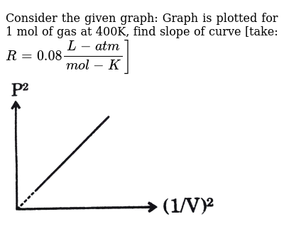 """Consider the given graph: Graph is plotted for 1 mol of gas at 400K, find slope of curve [take: `R = 0.08(L-atm)/(mol-K)]` <br> <img src=""""https://d10lpgp6xz60nq.cloudfront.net/physics_images/GRB_PHY_CHM_P2_V03_QB_C13_E01_058_Q01.png"""" width=""""80%"""">"""