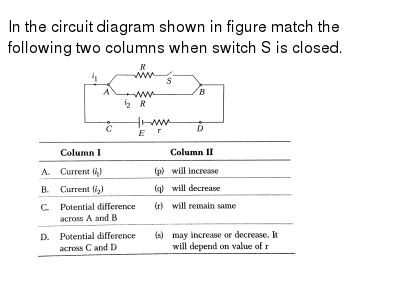 """In the circuit diagram shown in figure match the following two columns when switch S is closed. <br> <img src=""""https://d10lpgp6xz60nq.cloudfront.net/physics_images/ARH_NEET_PHY_OBJ_V02_C03_E01_233_Q01.png"""" width=""""80%"""">"""