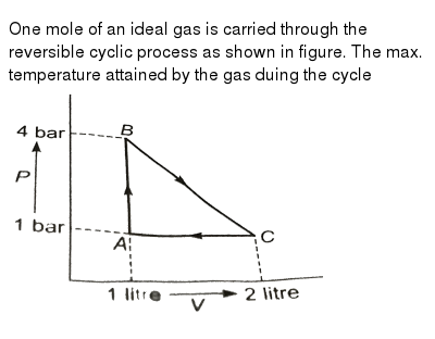 """One mole of an ideal gas is carried through the reversible cyclic process as shown in figure. The max. temperature attained by the gas duing the cycle <br> <img src=""""https://d10lpgp6xz60nq.cloudfront.net/physics_images/NRA_PHY_CHM_JMA_C04_E01_157_Q01.png"""" width=""""80%"""">"""