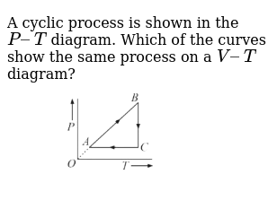 A cyclic process is shown in the` P