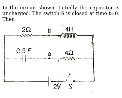 In the circuit shown. Initially the capacitor is uncharged. The switch S is closed at time