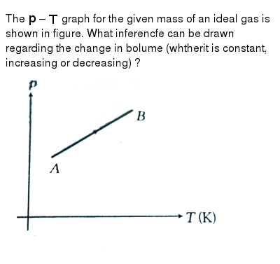 """The `p-T` graph for the given mass of an ideal gas is shown in figure. What inferencfe can be drawn regarding the change in bolume (whtherit is constant, increasing or decreasing) ? <img src=""""https://d10lpgp6xz60nq.cloudfront.net/physics_images/ARH_NEET_PHY_OBJ_V01_C14_S01_048_Q01.png"""" width=""""80%"""">"""